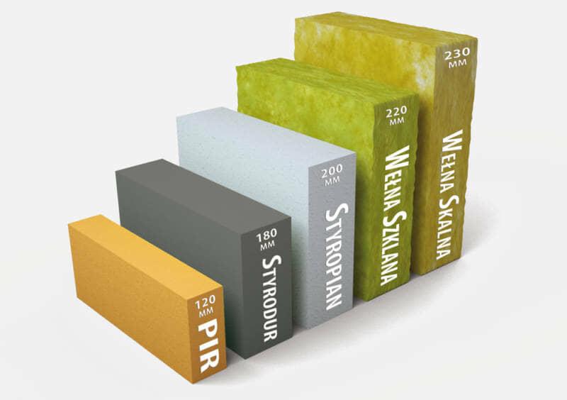Porównanie materiałów izolacyjnych